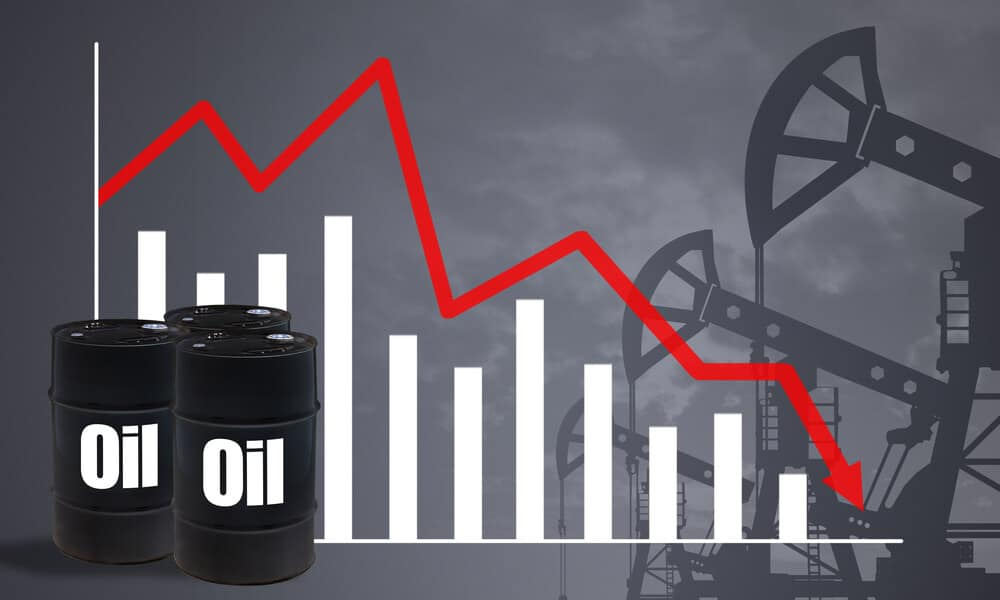 Canada Slower Oil Exports worry for Canadian Dollar