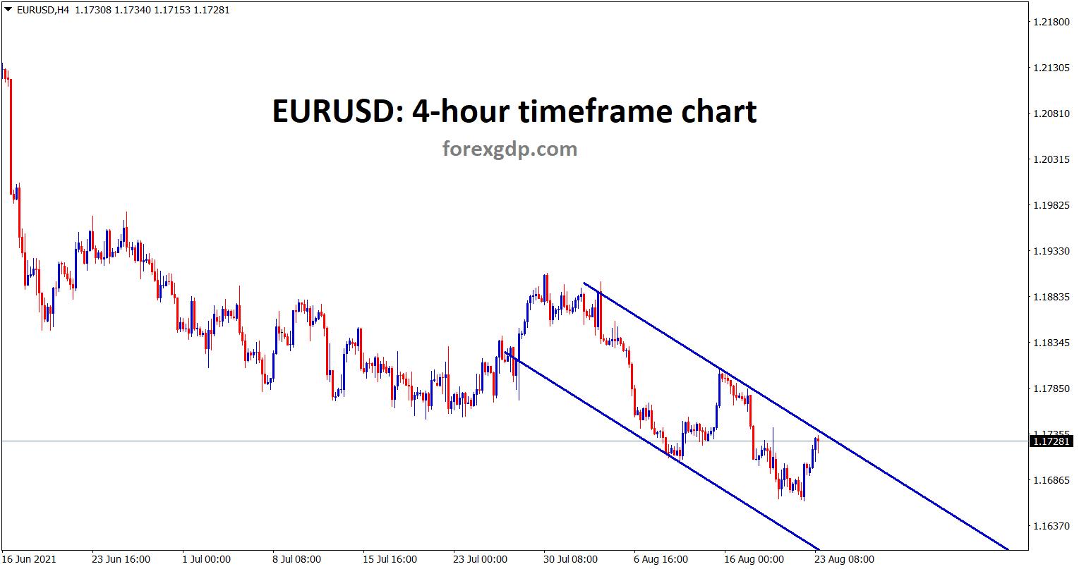 EURUSD is moving in a minor descending channel range