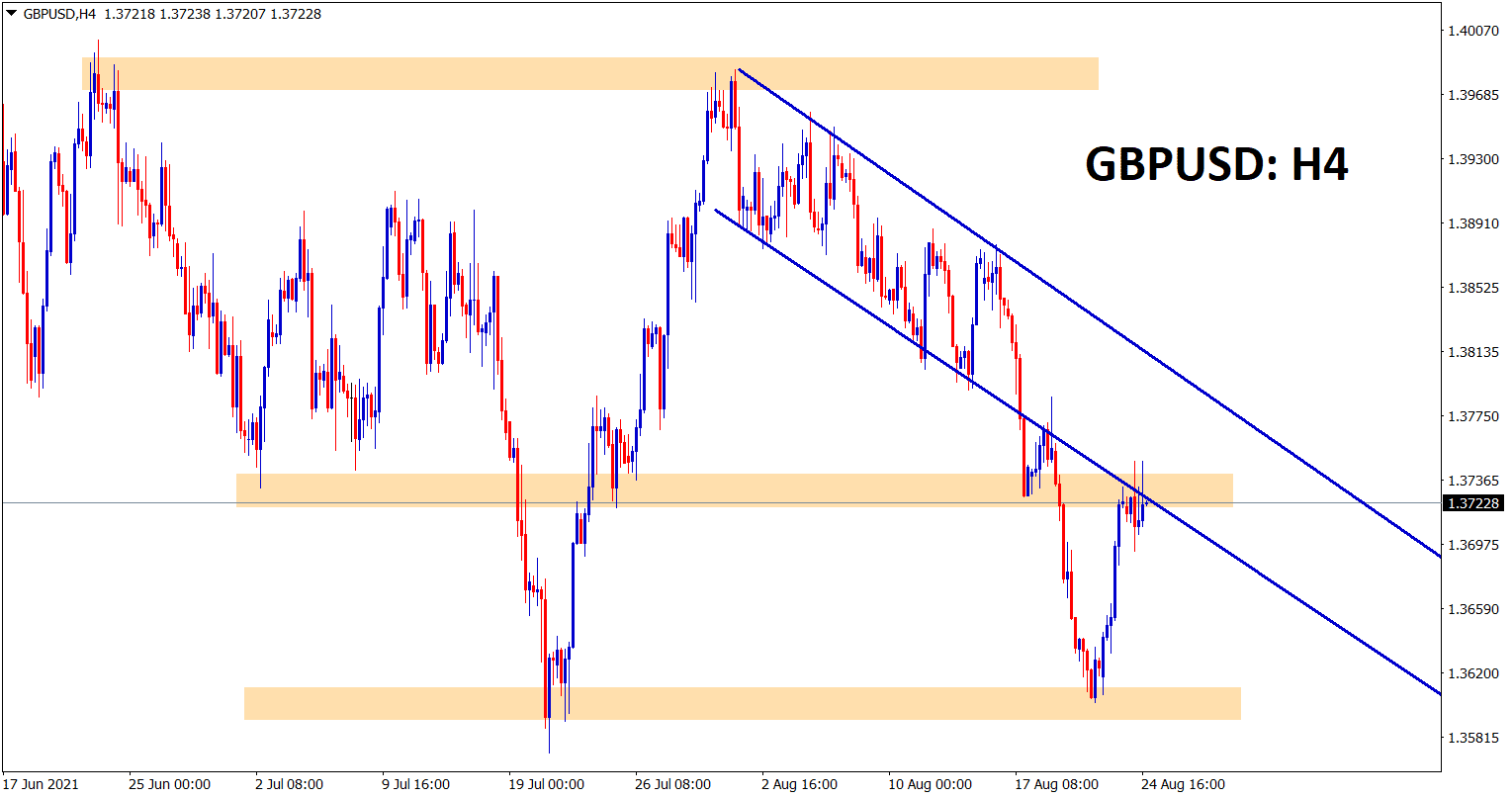 GBPUSD again hits the previous support area and the retest zone of the broken descending channel