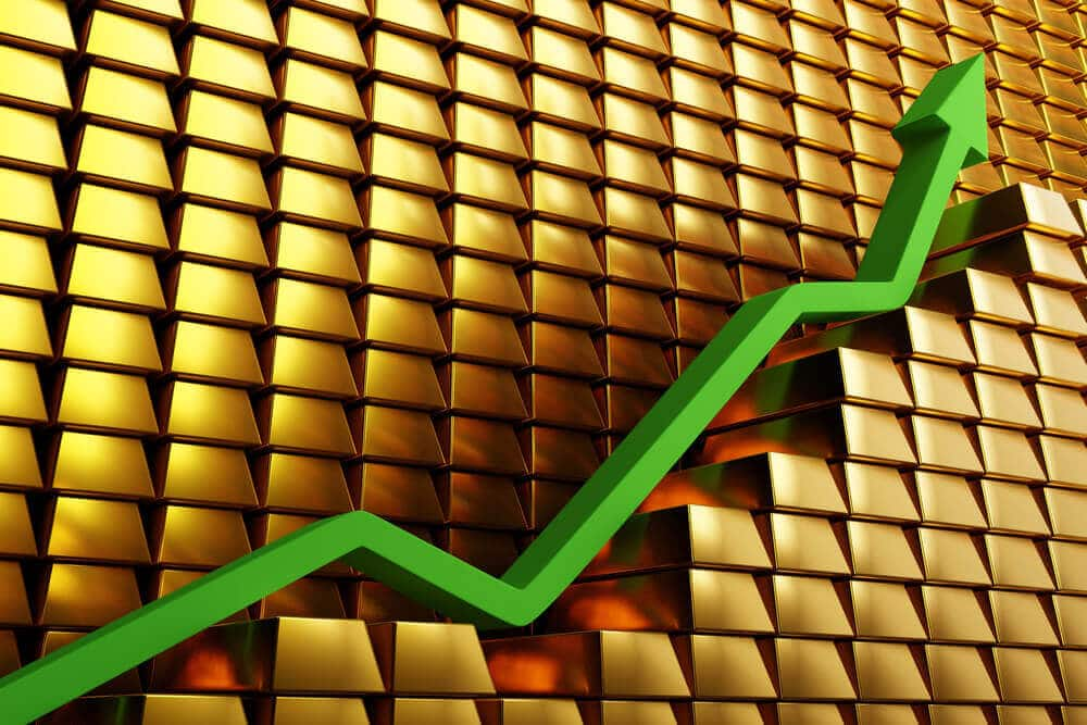 Gold Prices stood higher on Friday after 35 up in a Single day as FED Speech shows Vain to Investors hawkish expectations