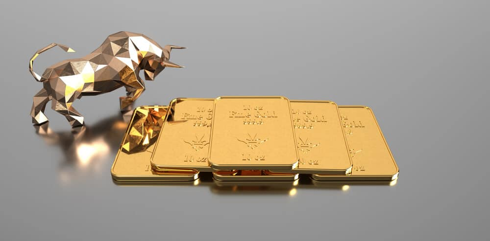 Gold prices remain higher as Lower high progress inside the channel