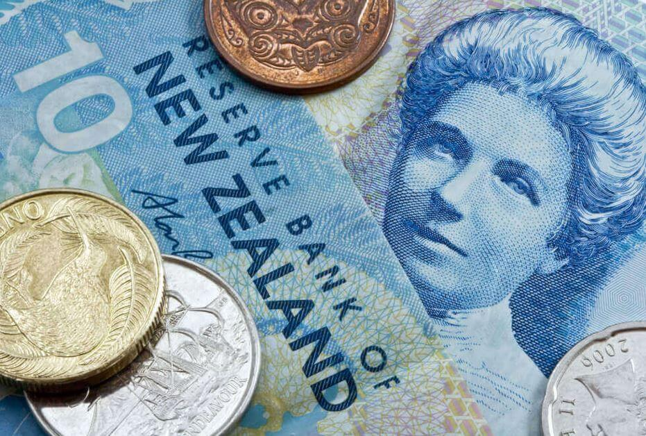 New Zealand Dollar keeps rising as Sellerss profit booking after drastically falling at the months start