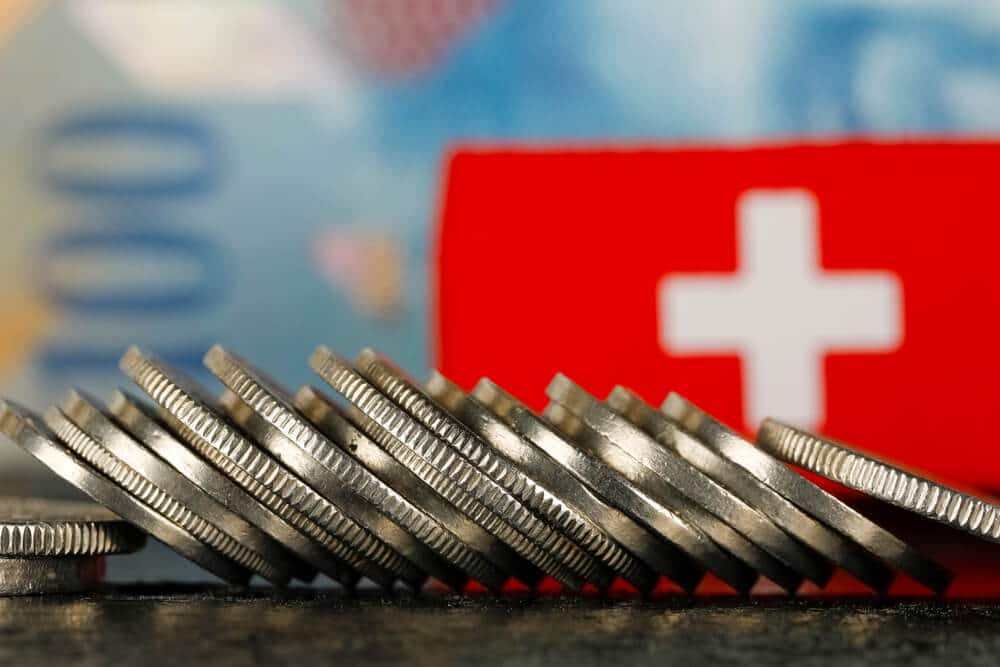 Swiss Franc made lower after Delta variant made faster in Global economy