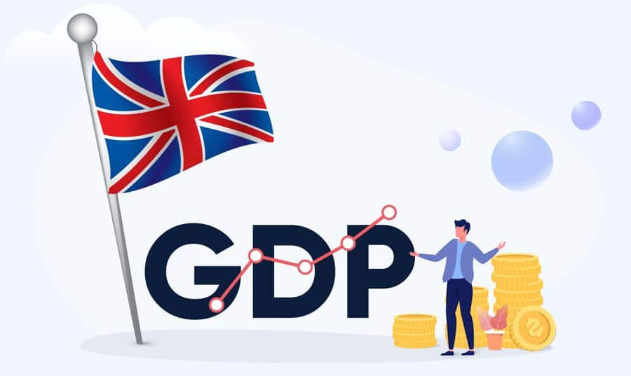 UK GDP data listed in table more positive numbers will smooth the UK Pound and Disappointment numbers make drag down the UK Pound