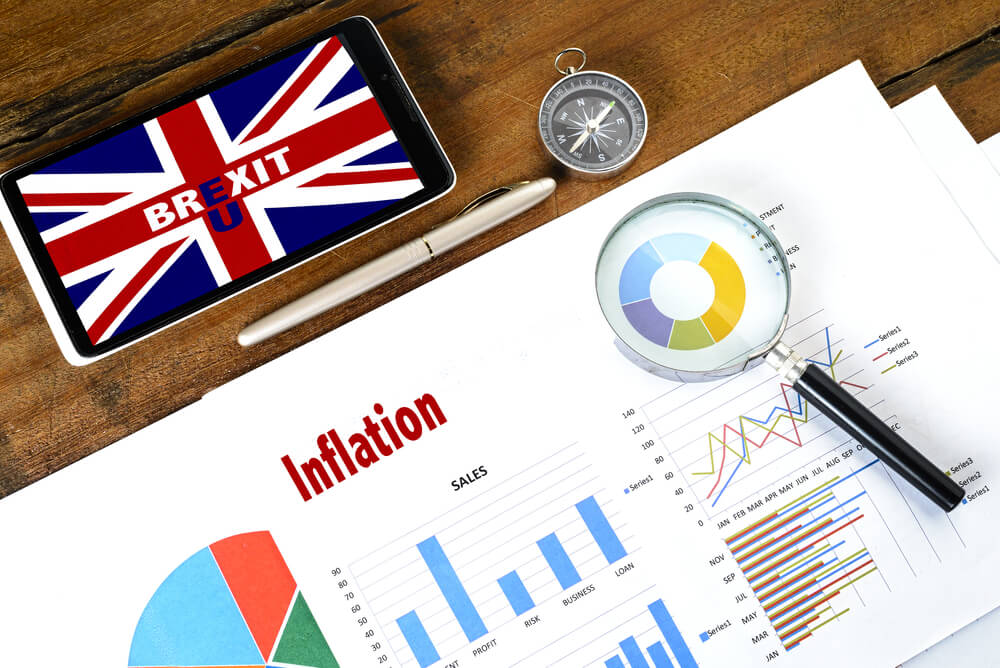 UK Inflation rate came at 2 versus 2.3 expected and came lower than 2.5 in June