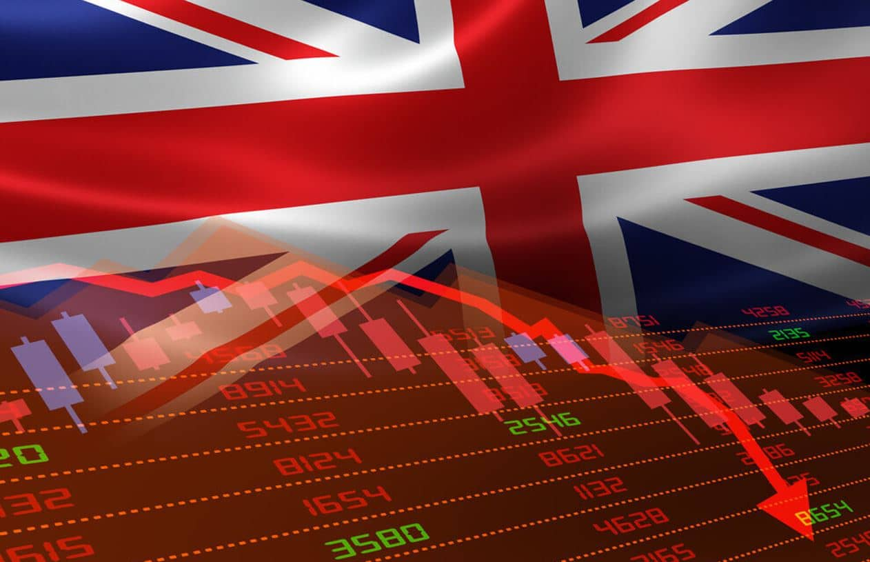 UK Pound dragged for 1.5 from a high level of 1.38 to 1.36500 as US Dollar continuous strong performance shown in the market