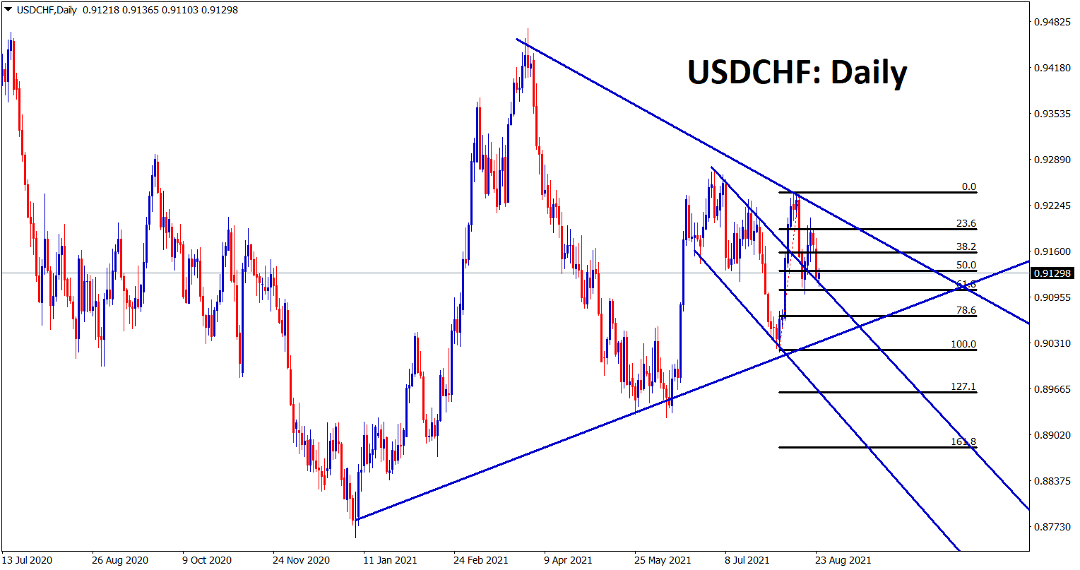 USDCHF has retested the minor descending channel twice wait for breakout or reversal from that zone