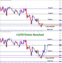 1370 points in AUDCAD Aug25 T2 Sep01