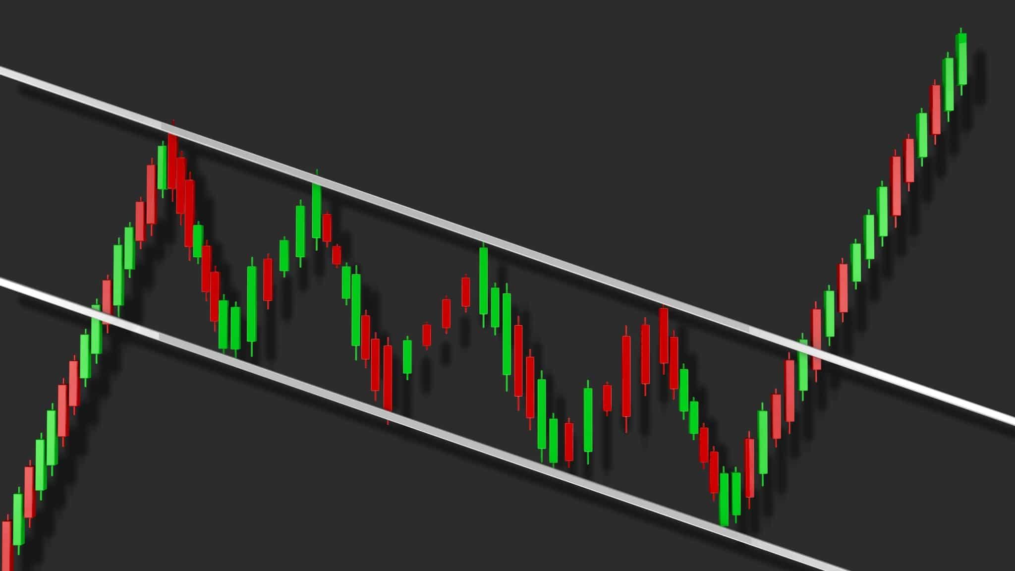 Ascending Channel Pattern black background candlestick chart