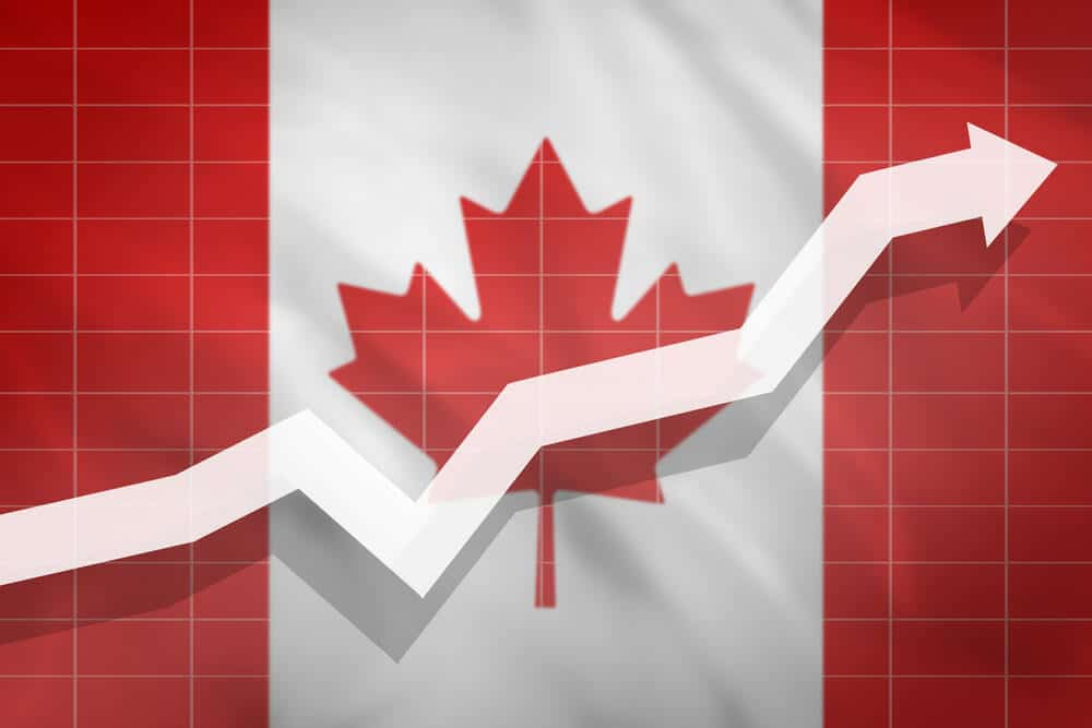 Canadian Economy is moderate growing and Vaccination rates are higher so anytime Tapering is visible in Bank of Canada in the upcoming meeting.