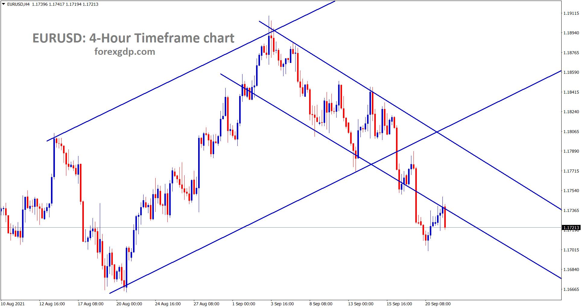 EURUSD is falling after retesting the broken descending channel