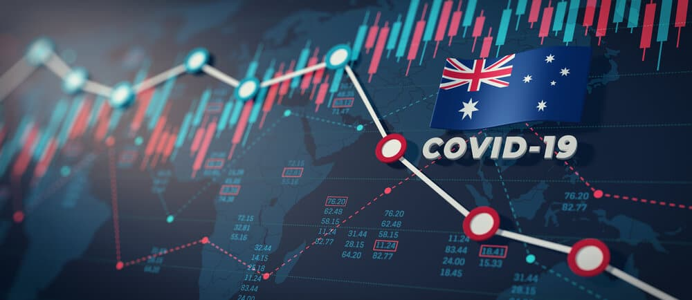 More lockdown in Australia makes slowdown the economy and Businesses are failed to realize profits as before the pandemic.