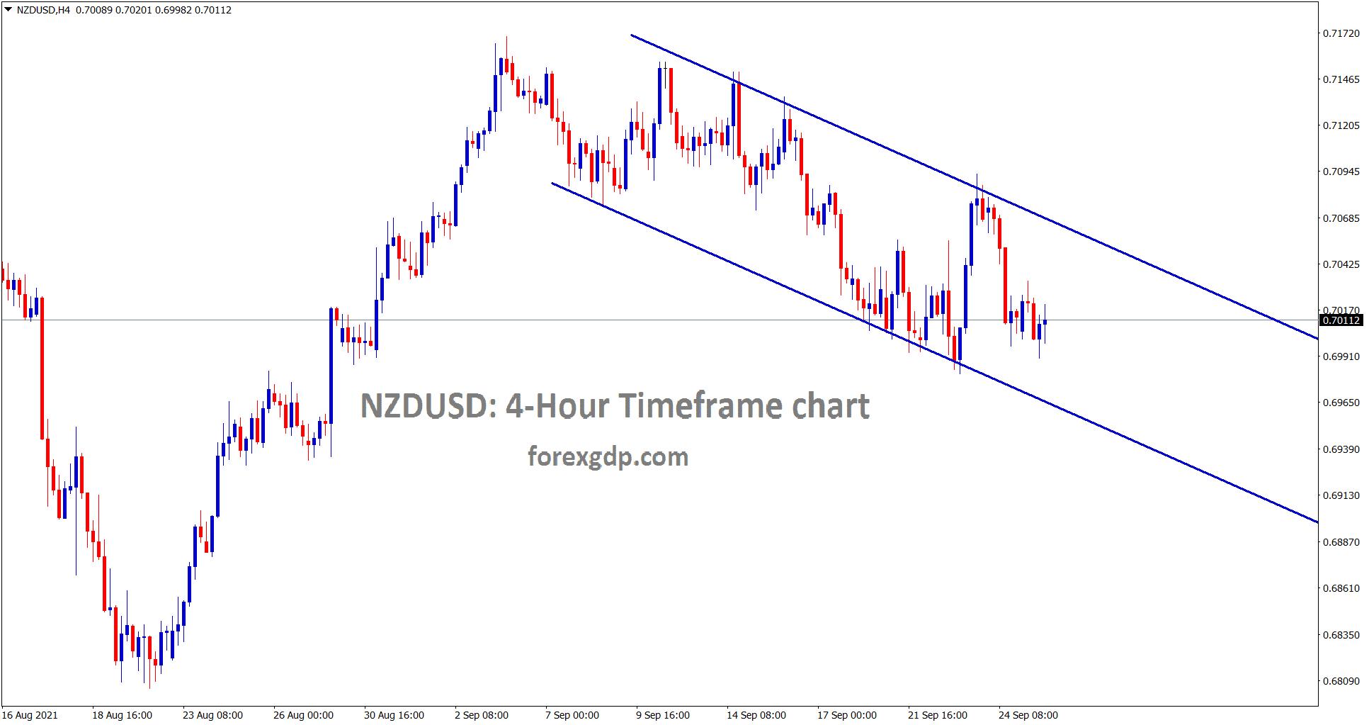 NZDUSD is moving in a small descending channel range