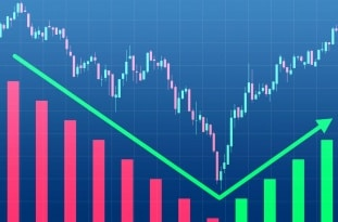 Rebounding from the key price areas 2