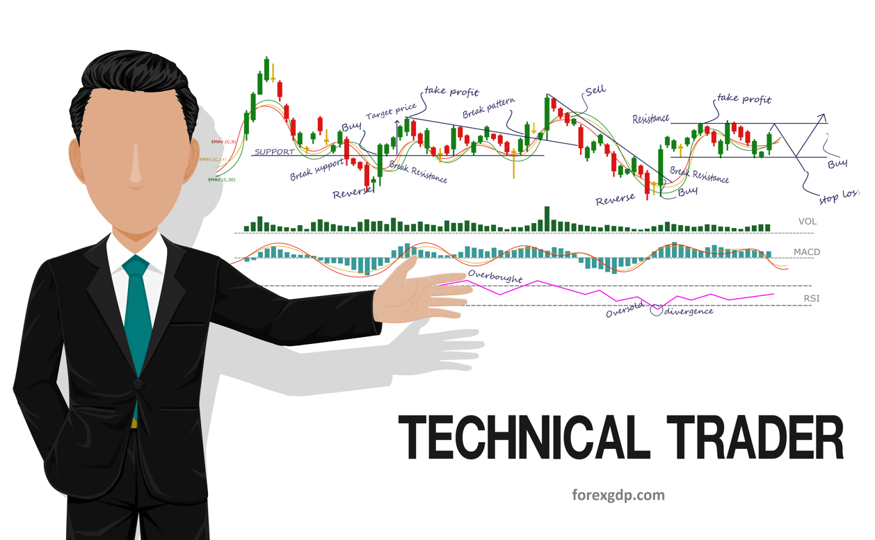 Technical trader in forex market