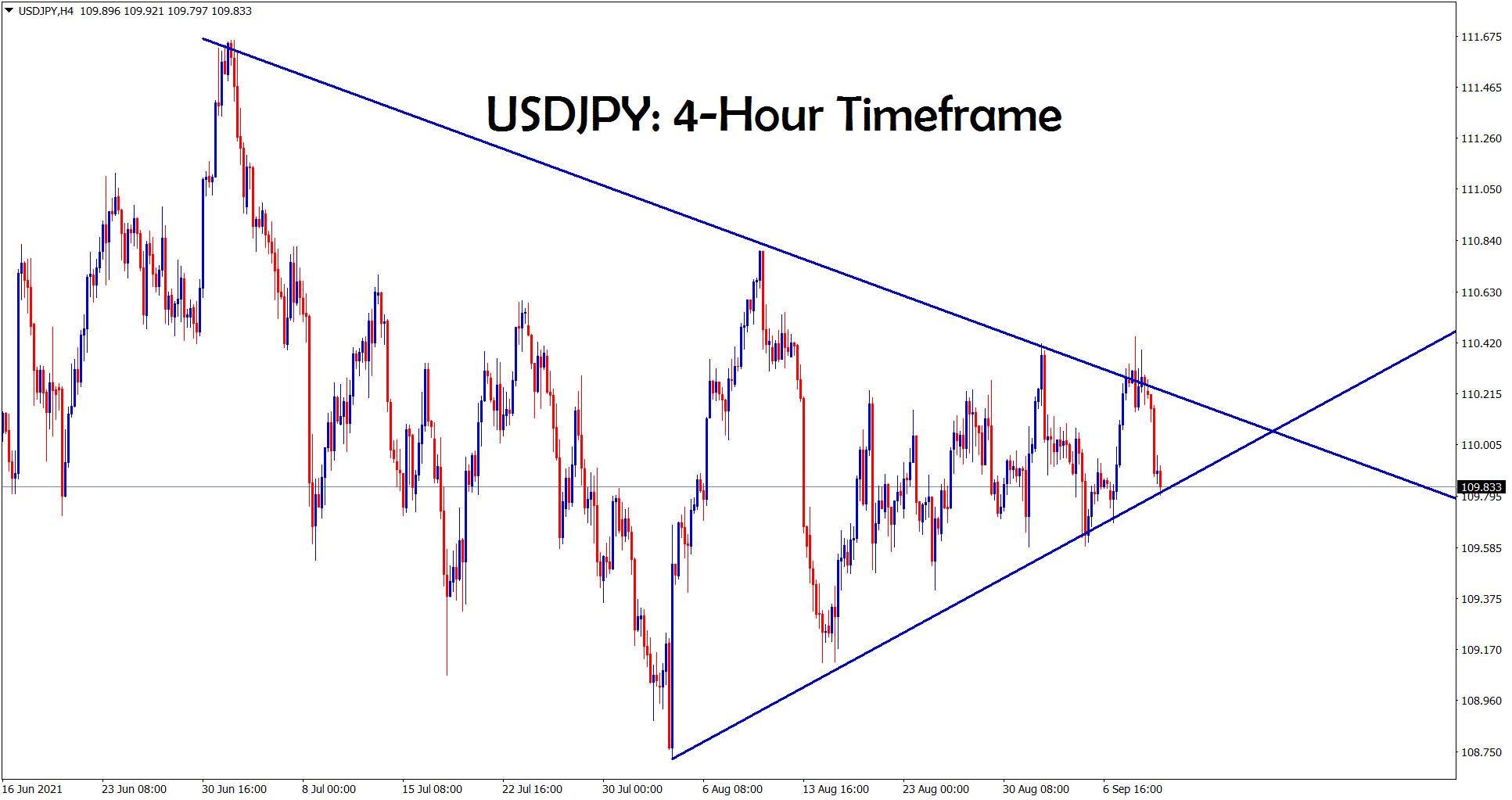 USDJPY is going to break the symmetrical triangle pattern soon