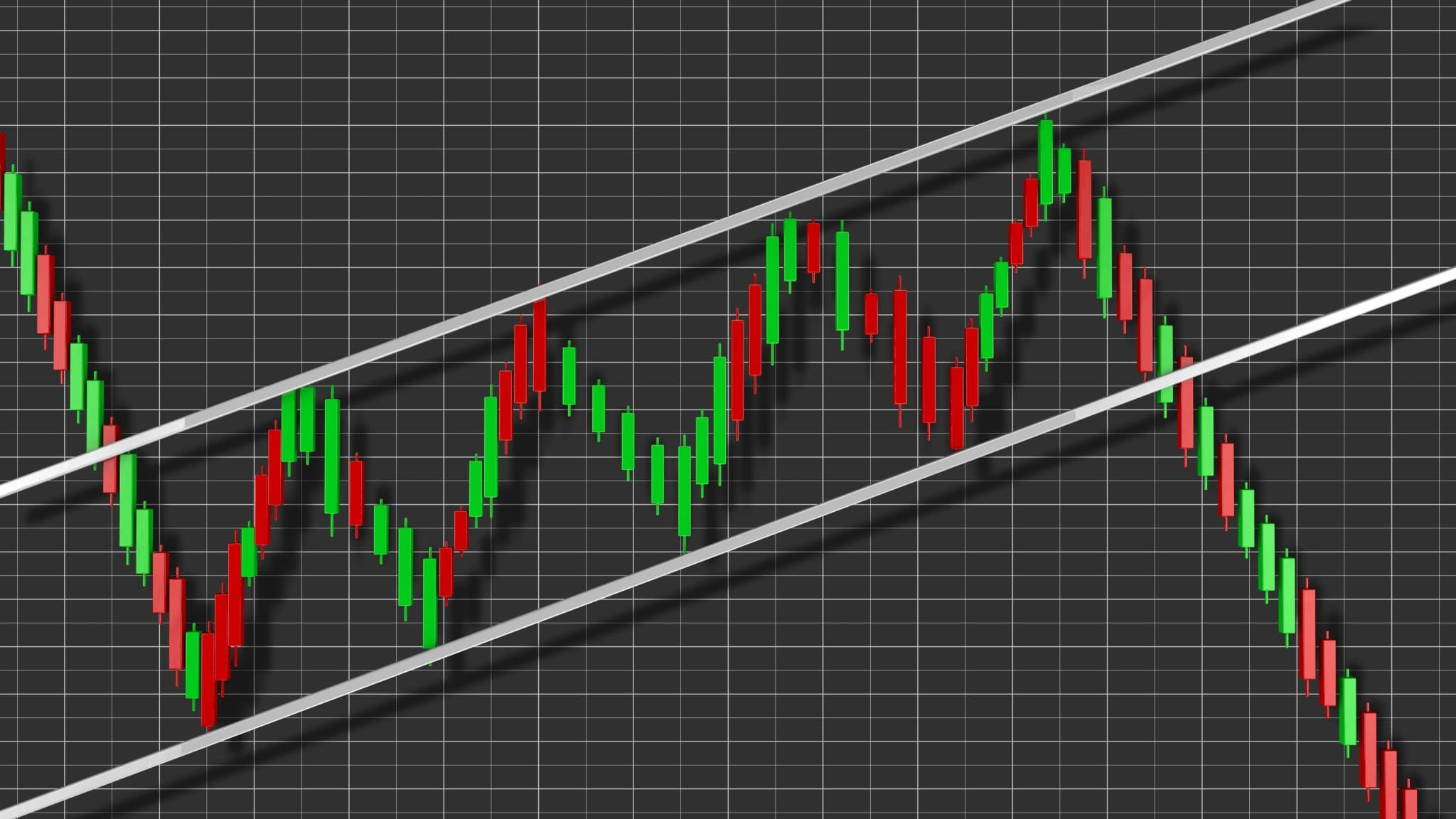 Gold EUR USD CHF JPY is moving in a Channel patterns